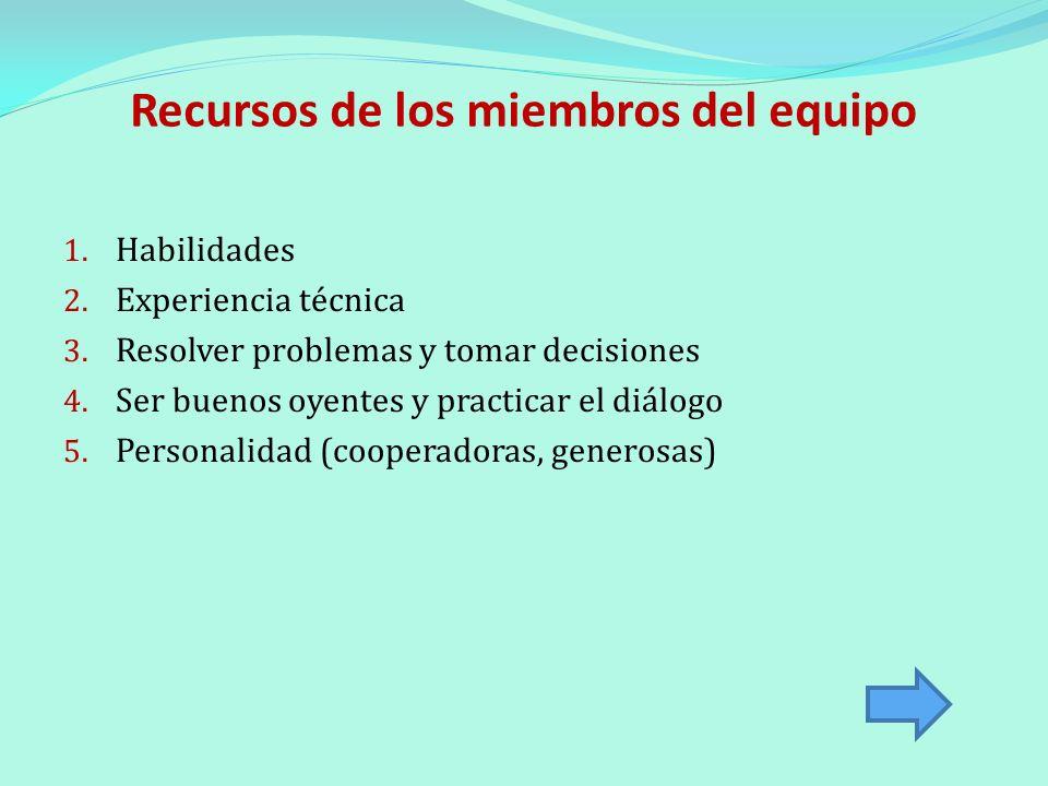 Recursos de los miembros del equipo 1. Habilidades 2. Experiencia técnica 3. Resolver problemas y tomar decisiones 4. Ser buenos oyentes y practicar e