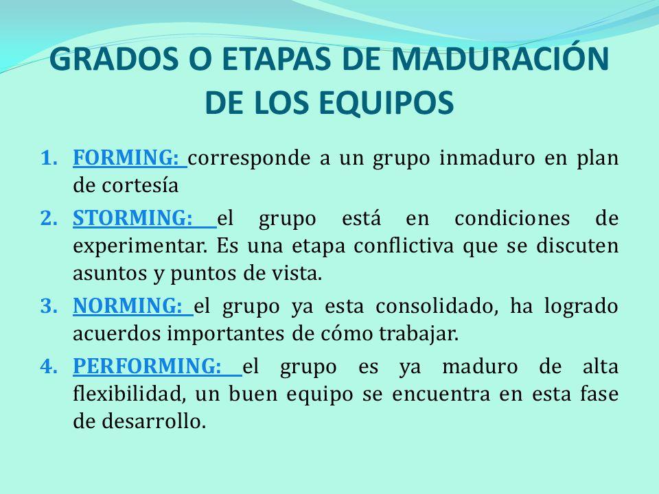 GRADOS O ETAPAS DE MADURACIÓN DE LOS EQUIPOS 1. FORMING: corresponde a un grupo inmaduro en plan de cortesía 2. STORMING: el grupo está en condiciones