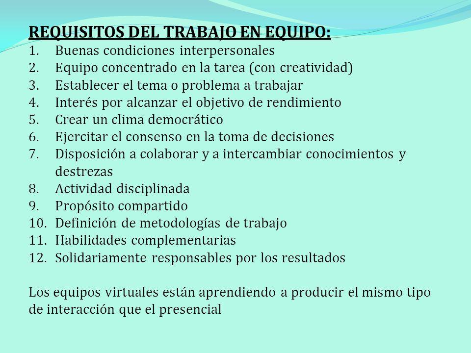 REQUISITOS DEL TRABAJO EN EQUIPO: 1. Buenas condiciones interpersonales 2. Equipo concentrado en la tarea (con creatividad) 3. Establecer el tema o pr