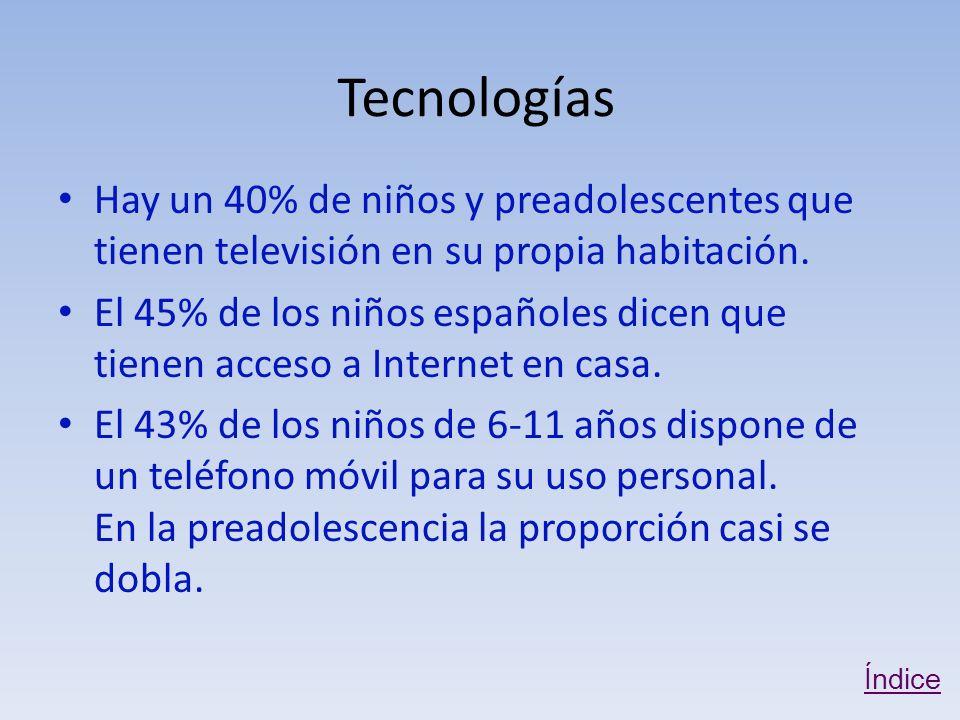Hay un 40% de niños y preadolescentes que tienen televisión en su propia habitación.