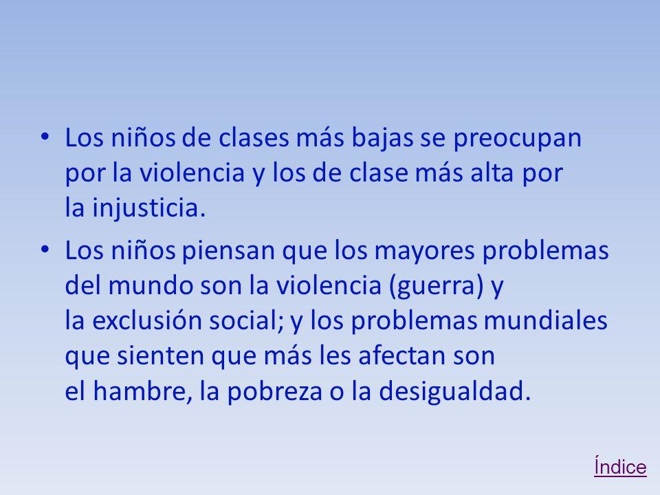 Los niños de clases más bajas se preocupan por la violencia y los de clase más alta por la injusticia.