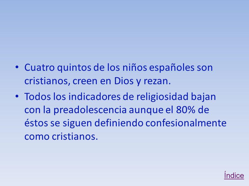 Cuatro quintos de los niños españoles son cristianos, creen en Dios y rezan.
