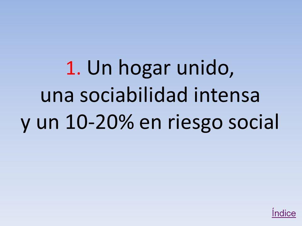 1. Un hogar unido, una sociabilidad intensa y un 10-20% en riesgo social Índice