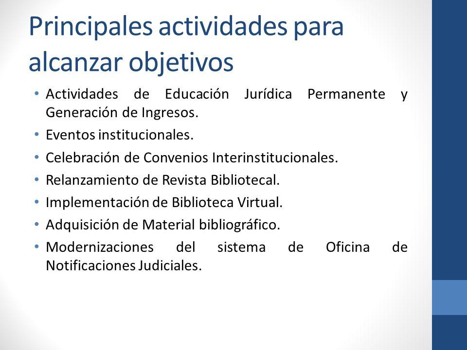 Principales actividades para alcanzar objetivos Actividades de Educación Jurídica Permanente y Generación de Ingresos.