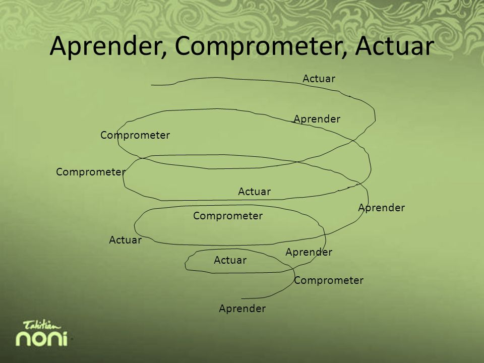 Aprender, Comprometer, Actuar Aprender Comprometer Actuar Aprender Comprometer Actuar Aprender Comprometer Actuar Aprender Comprometer Actuar