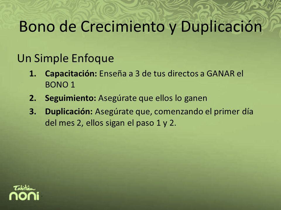 Bono de Crecimiento y Duplicación Un Simple Enfoque 1.Capacitación: Enseña a 3 de tus directos a GANAR el BONO 1 2.Seguimiento: Asegúrate que ellos lo ganen 3.Duplicación: Asegúrate que, comenzando el primer día del mes 2, ellos sigan el paso 1 y 2.