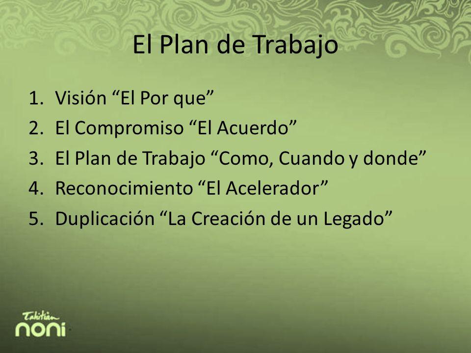 El Plan de Trabajo 1.Visión El Por que 2.El Compromiso El Acuerdo 3.El Plan de Trabajo Como, Cuando y donde 4.Reconocimiento El Acelerador 5.Duplicaci