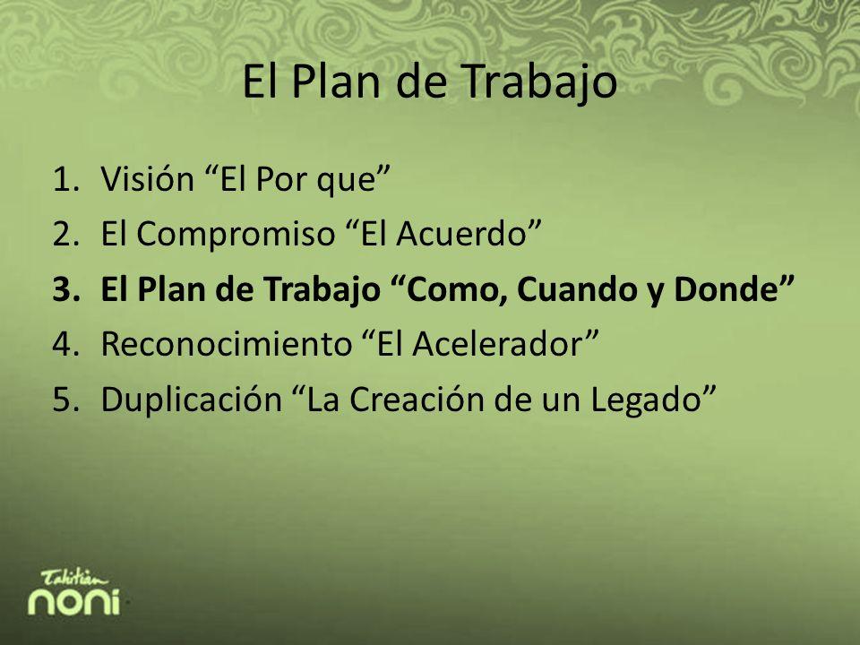 El Plan de Trabajo 1.Visión El Por que 2.El Compromiso El Acuerdo 3.El Plan de Trabajo Como, Cuando y Donde 4.Reconocimiento El Acelerador 5.Duplicación La Creación de un Legado