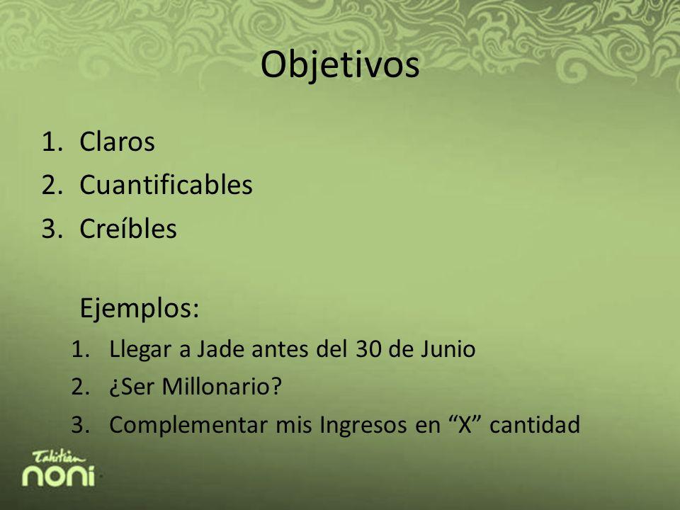 Objetivos 1.Claros 2.Cuantificables 3.Creíbles Ejemplos: 1.Llegar a Jade antes del 30 de Junio 2.¿Ser Millonario.