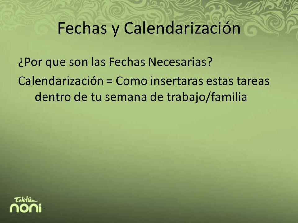 Fechas y Calendarización ¿Por que son las Fechas Necesarias? Calendarización = Como insertaras estas tareas dentro de tu semana de trabajo/familia