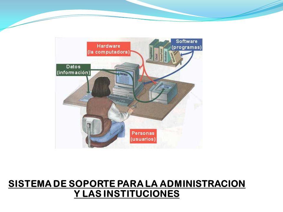 SISTEMA DE SOPORTE PARA LA ADMINISTRACION Y LAS INSTITUCIONES MOTIVACION