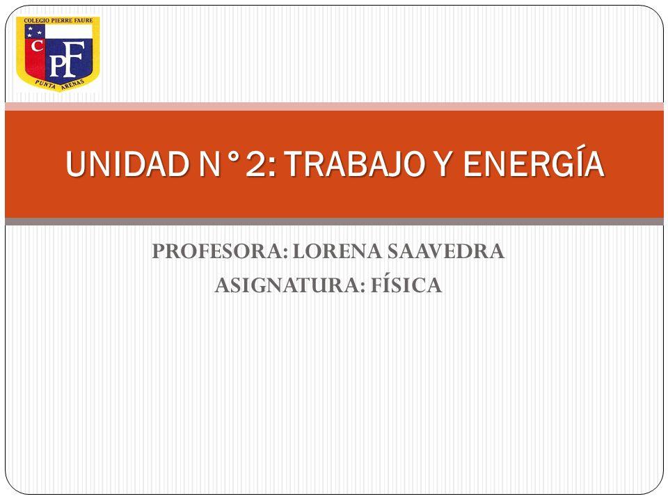 PROFESORA: LORENA SAAVEDRA ASIGNATURA: FÍSICA UNIDAD N°2: TRABAJO Y ENERGÍA