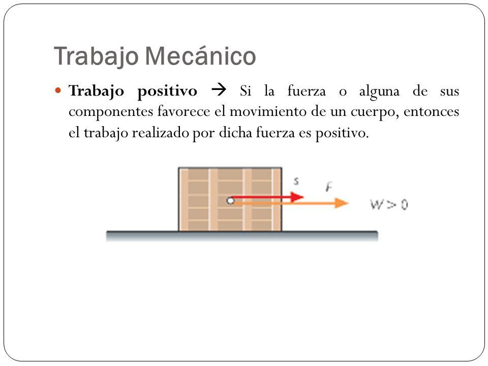 Trabajo Mecánico Trabajo negativo Si la fuerza o alguna de sus componentes actúa en contra del movimiento de un cuerpo, entonces, el trabajo que realiza dicha fuerza es negativo.