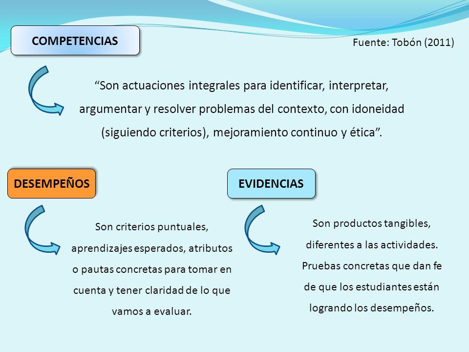 COMPETENCIAS Son actuaciones integrales para identificar, interpretar, argumentar y resolver problemas del contexto, con idoneidad (siguiendo criterio