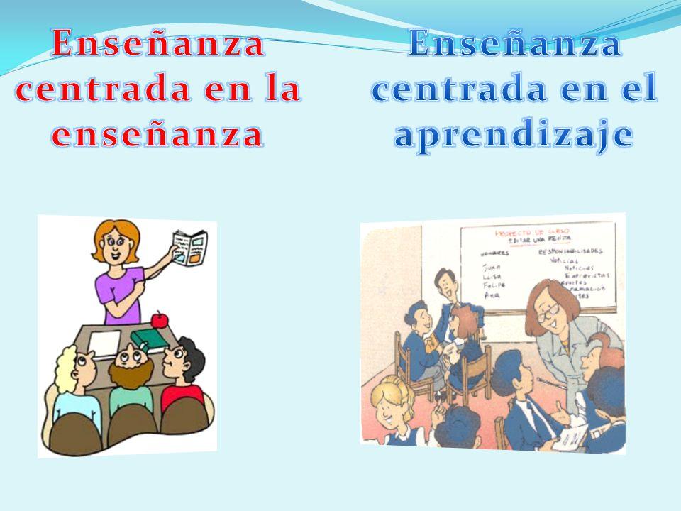 Contextualizar Interdisciplinariedad Aprendizaje Significativo