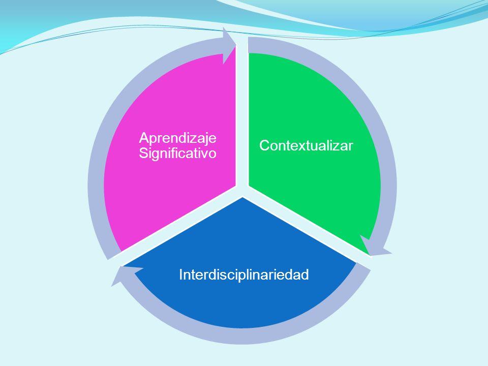APRENDIZAJE BASADO EN PROLEMAS Aprendizaje Tradicional: Lineal 1.
