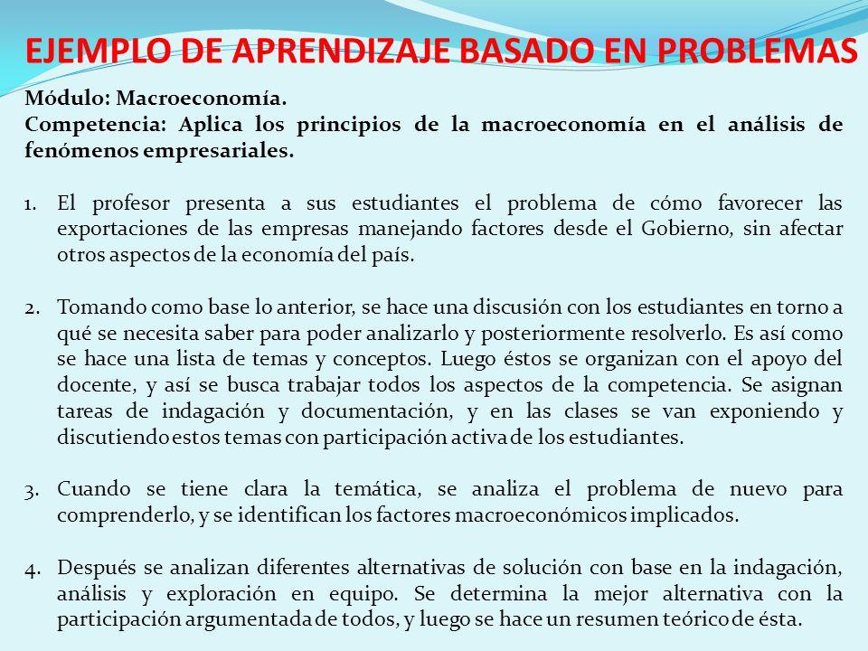 EJEMPLO DE APRENDIZAJE BASADO EN PROBLEMAS Módulo: Macroeconomía. Competencia: Aplica los principios de la macroeconomía en el análisis de fenómenos e