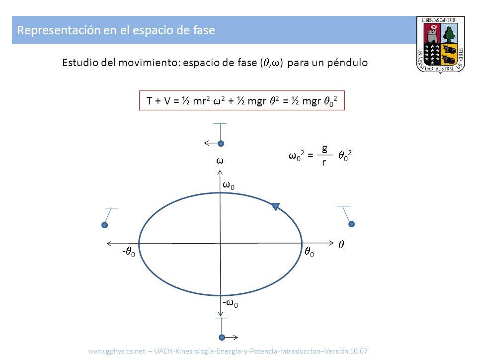 Estudio del movimiento: espacio de fase (, ) para un péndulo T + V = ½ mr 2 2 + ½ mgr 2 = ½ mgr 0 2 0 - 0 0 0 2 = grgr 0 2 Representación en el espacio de fase www.gphysics.net – UACH-Kinesiología-Energia-y-Potencia-Introduccion–Versión 10.07