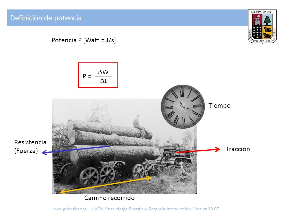 Potencia P [Watt = J/s] P = W t Camino recorrido Resistencia (Fuerza) Tracción Tiempo Definición de potencia www.gphysics.net – UACH-Kinesiología-Energia-y-Potencia-Introduccion–Versión 10.07