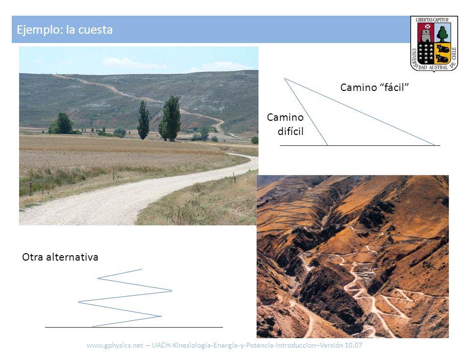 Camino fácil Camino difícil Otra alternativa Ejemplo: la cuesta www.gphysics.net – UACH-Kinesiología-Energia-y-Potencia-Introduccion–Versión 10.07