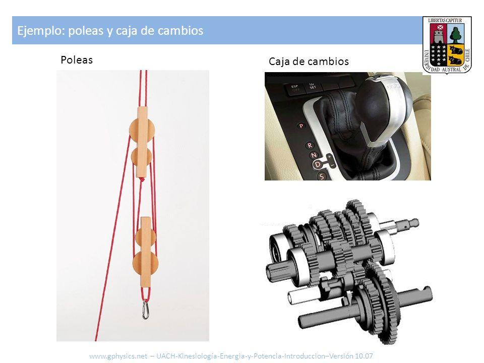 Caja de cambios Poleas Ejemplo: poleas y caja de cambios www.gphysics.net – UACH-Kinesiología-Energia-y-Potencia-Introduccion–Versión 10.07
