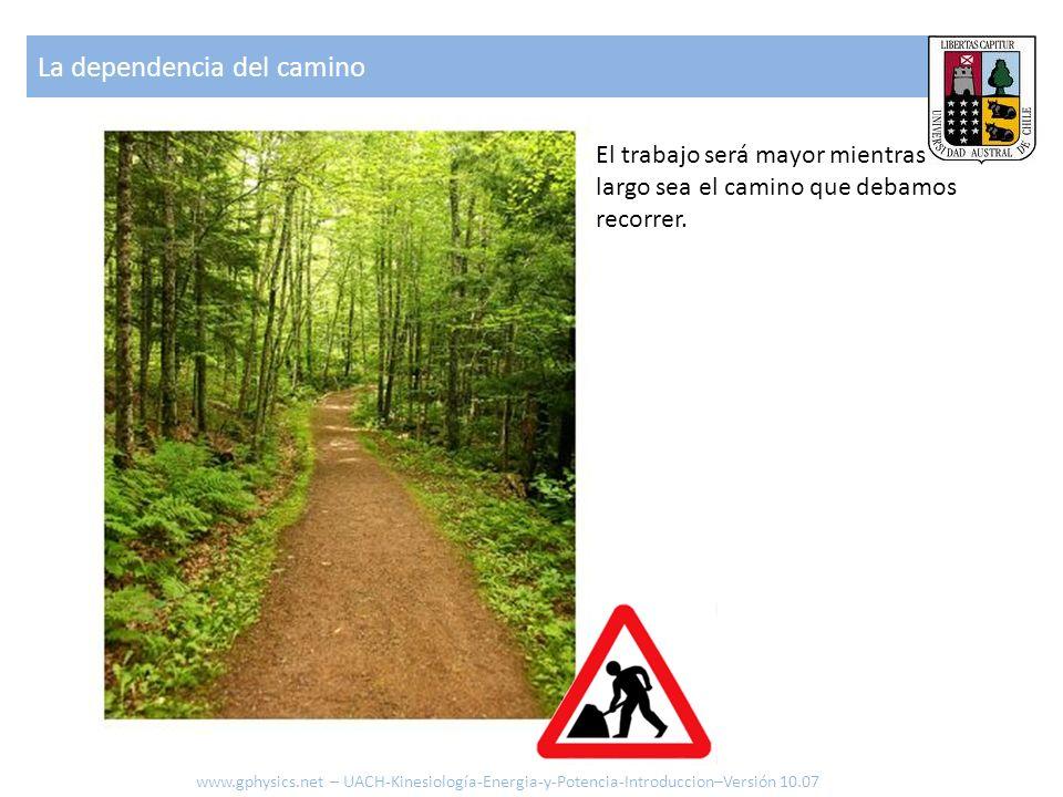 El trabajo será mayor mientras mas largo sea el camino que debamos recorrer. La dependencia del camino www.gphysics.net – UACH-Kinesiología-Energia-y-