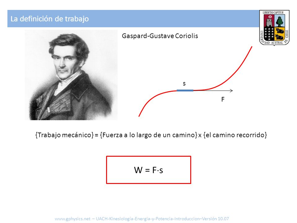 Gaspard-Gustave Coriolis {Trabajo mecánico} = {Fuerza a lo largo de un camino} x {el camino recorrido} W = F s s F La definición de trabajo www.gphysics.net – UACH-Kinesiología-Energia-y-Potencia-Introduccion–Versión 10.07