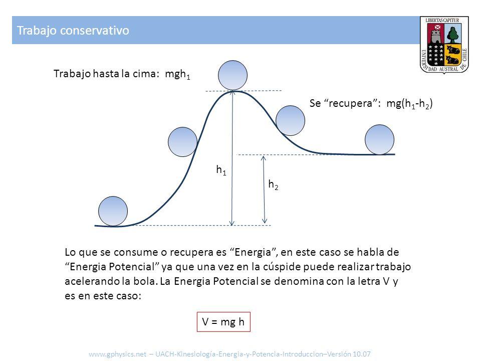 h1h1 h2h2 Trabajo hasta la cima: mgh 1 Se recupera: mg(h 1 -h 2 ) Lo que se consume o recupera es Energia, en este caso se habla de Energia Potencial