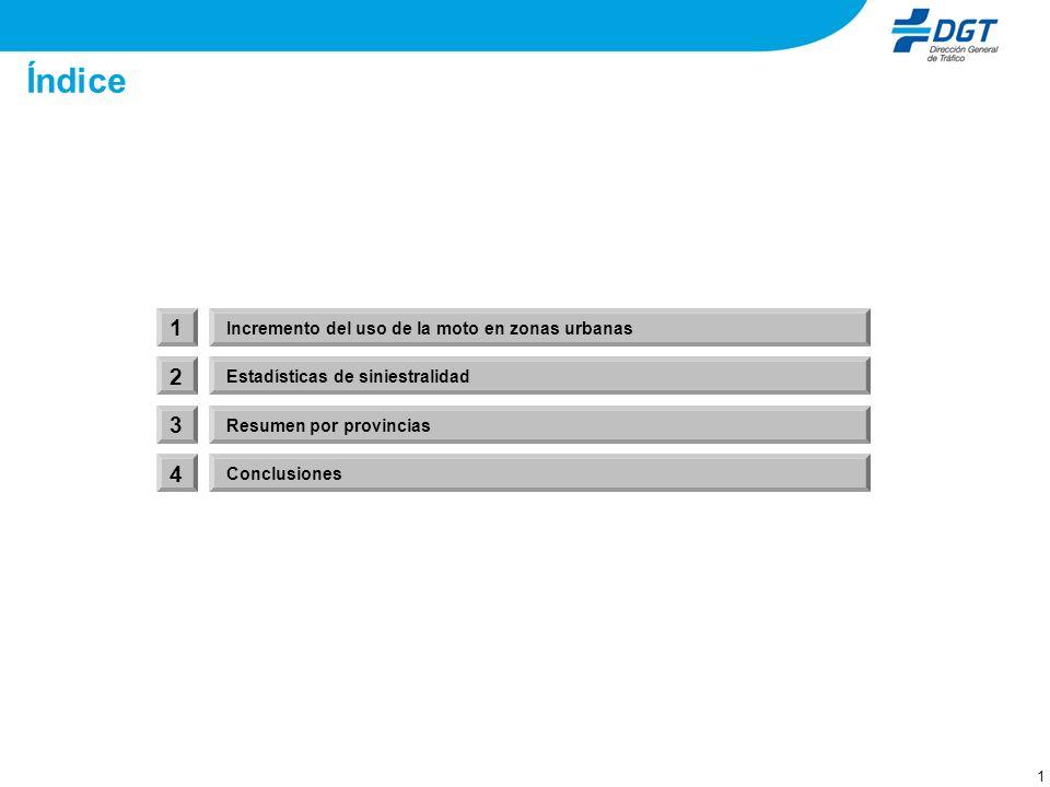 Índice 1 Resumen por provincias 3 Incremento del uso de la moto en zonas urbanas 1 Estadísticas de siniestralidad 2 Conclusiones 4