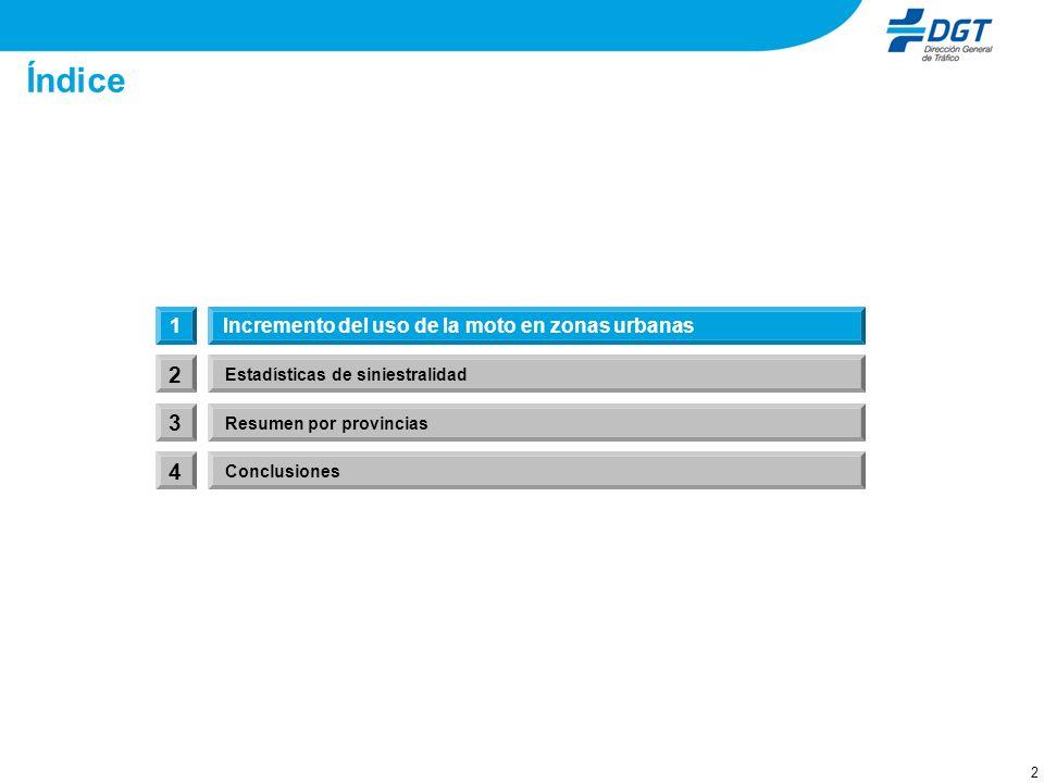 Índice 2 Resumen por provincias 3 Incremento del uso de la moto en zonas urbanas1 Estadísticas de siniestralidad 2 Conclusiones 4