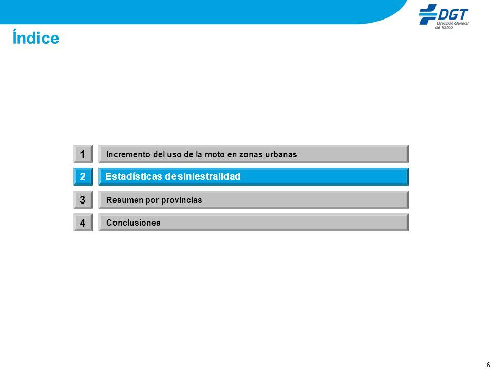 Índice 6 Resumen por provincias 3 Incremento del uso de la moto en zonas urbanas 1 Estadísticas de siniestralidad2 Conclusiones 4