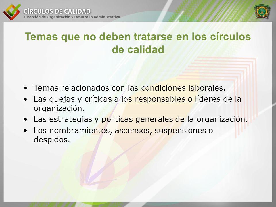 Temas que no deben tratarse en los círculos de calidad Temas relacionados con las condiciones laborales. Las quejas y críticas a los responsables o lí