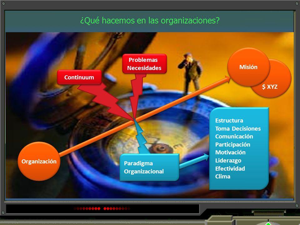Continuum Provisionalidad del conocimiento. Provisionalidad del conocimiento. Globalización vs Planetarización. El mito de la tecnología. Redes social