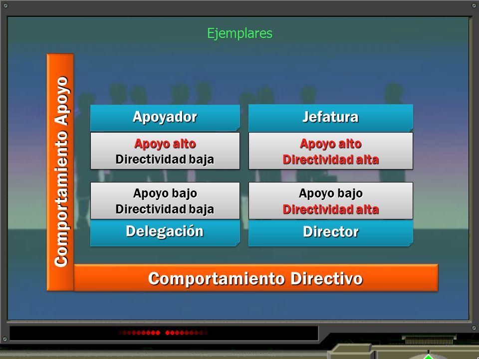 Ejemplares Liderazgo PFD. Organización 2+2=5 Armonizar actos y decisiones con los futuros Gerentes Empleados Operaciones