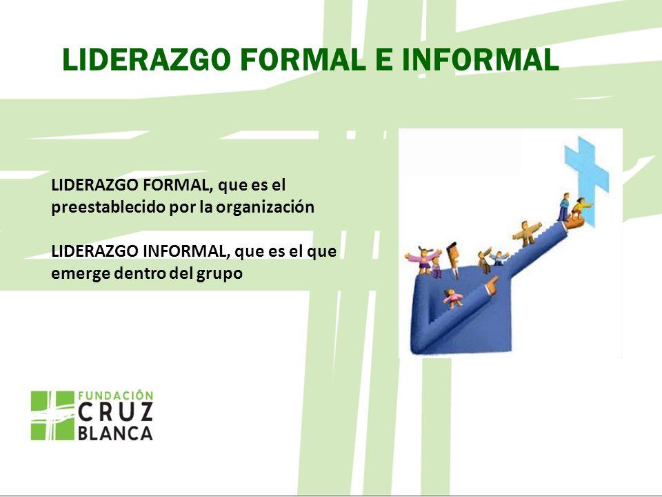 LIDERAZGO FORMAL E INFORMAL LIDERAZGO FORMAL, que es el preestablecido por la organización LIDERAZGO INFORMAL, que es el que emerge dentro del grupo