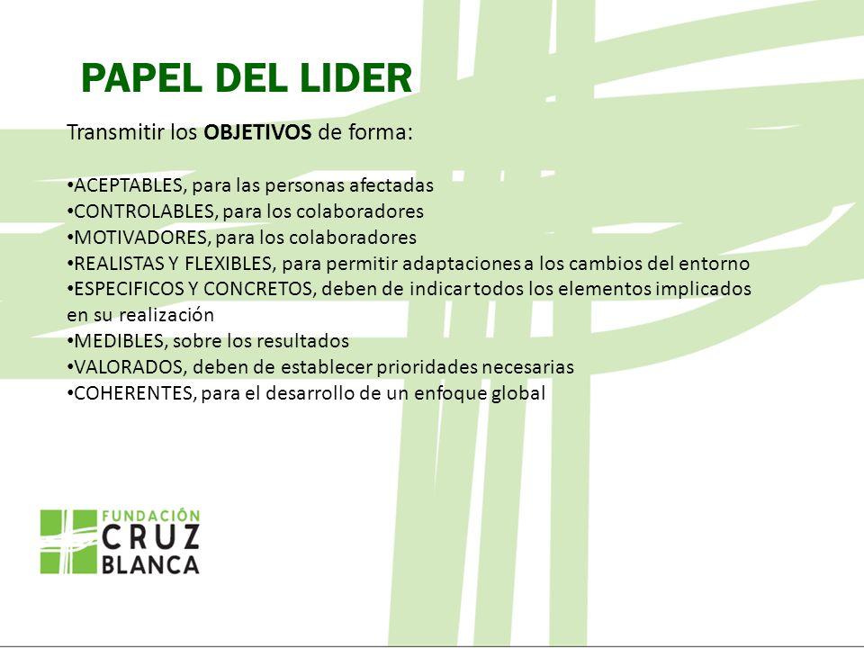 PAPEL DEL LIDER Transmitir los OBJETIVOS de forma: ACEPTABLES, para las personas afectadas CONTROLABLES, para los colaboradores MOTIVADORES, para los