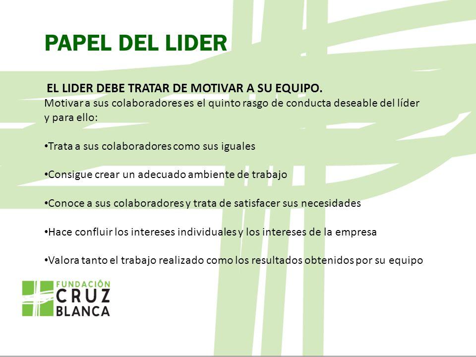 PAPEL DEL LIDER EL LIDER DEBE TRATAR DE MOTIVAR A SU EQUIPO. Motivar a sus colaboradores es el quinto rasgo de conducta deseable del líder y para ello
