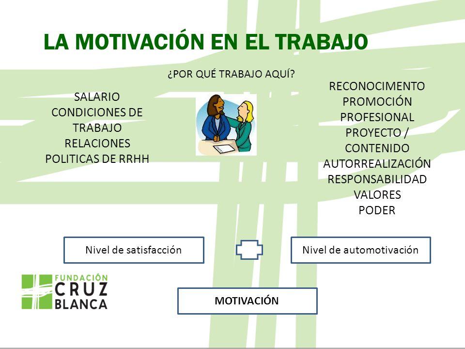 LA MOTIVACIÓN EN EL TRABAJO ¿POR QUÉ TRABAJO AQUÍ.