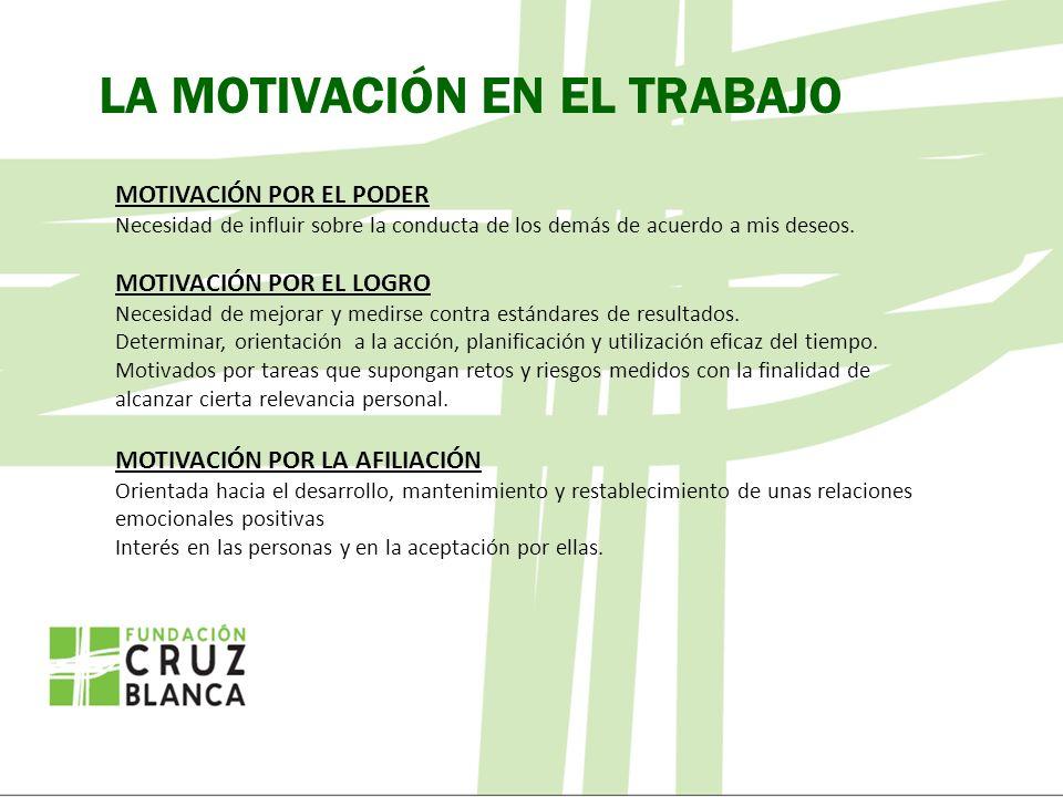 LA MOTIVACIÓN EN EL TRABAJO MOTIVACIÓN POR EL PODER Necesidad de influir sobre la conducta de los demás de acuerdo a mis deseos.