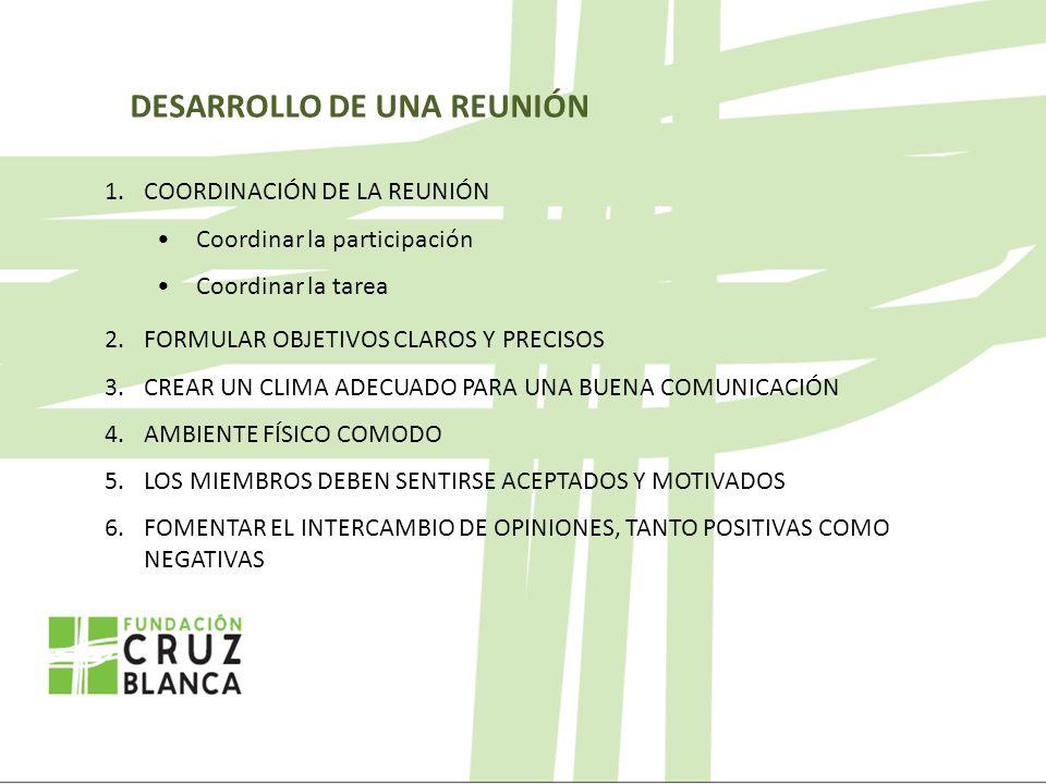 DESARROLLO DE UNA REUNIÓN 1.COORDINACIÓN DE LA REUNIÓN Coordinar la participación Coordinar la tarea 2.FORMULAR OBJETIVOS CLAROS Y PRECISOS 3.CREAR UN CLIMA ADECUADO PARA UNA BUENA COMUNICACIÓN 4.AMBIENTE FÍSICO COMODO 5.LOS MIEMBROS DEBEN SENTIRSE ACEPTADOS Y MOTIVADOS 6.FOMENTAR EL INTERCAMBIO DE OPINIONES, TANTO POSITIVAS COMO NEGATIVAS