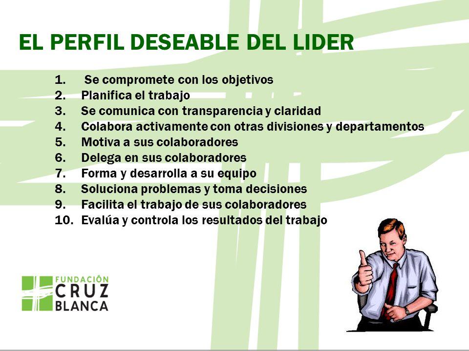 EL PERFIL DESEABLE DEL LIDER 1. Se compromete con los objetivos 2.Planifica el trabajo 3.Se comunica con transparencia y claridad 4.Colabora activamen