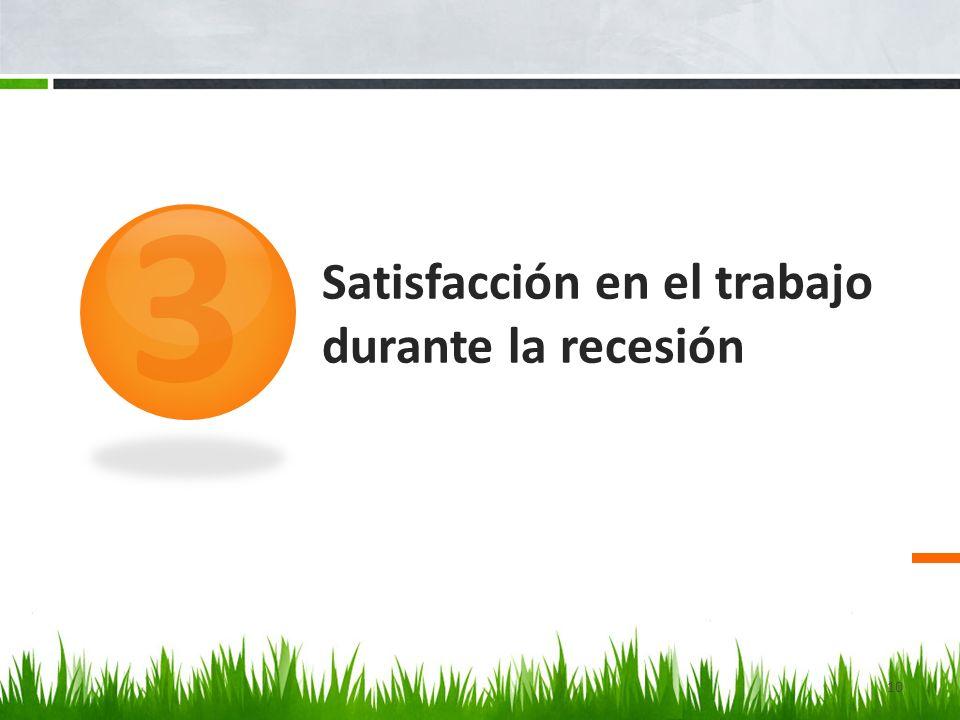 Satisfacción en el trabajo durante la recesión 3 10