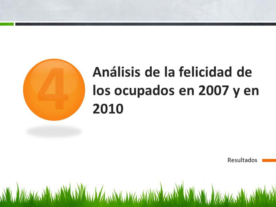 Análisis de la felicidad de los ocupados en 2007 y en 2010 4 12 Resultados