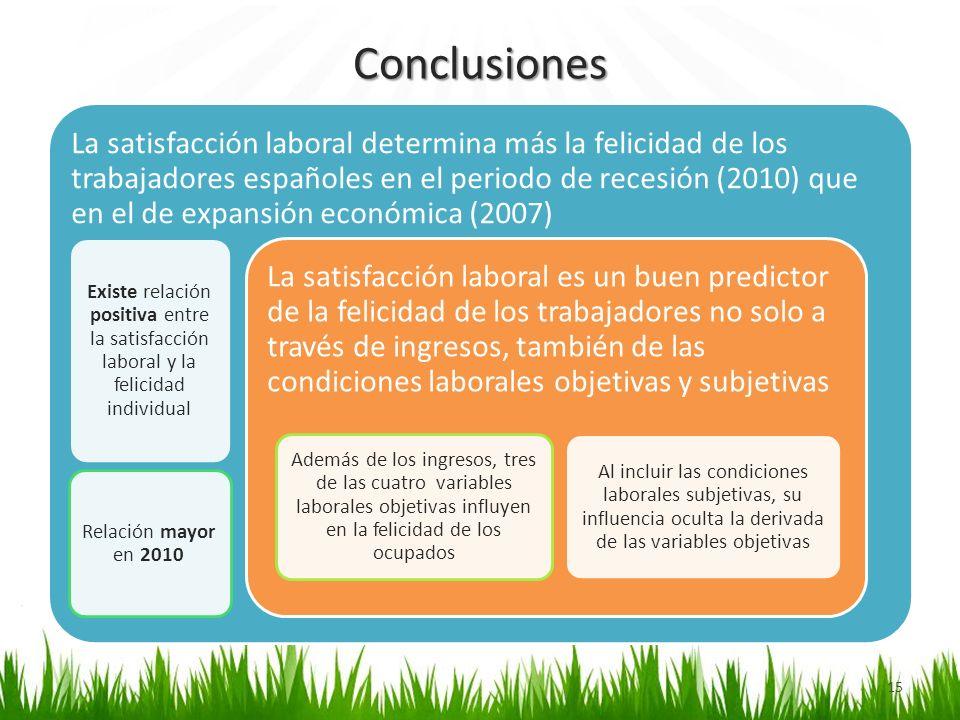 Conclusiones 15 La satisfacción laboral determina más la felicidad de los trabajadores españoles en el periodo de recesión (2010) que en el de expansi