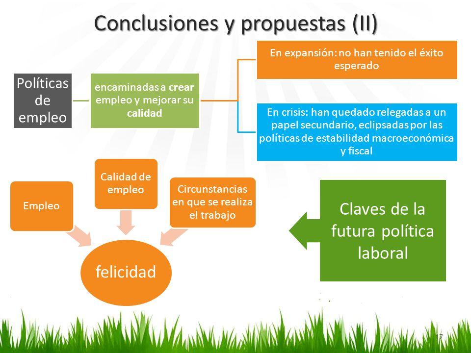 Conclusiones y propuestas (II) 17 Políticas de empleo encaminadas a crear empleo y mejorar su calidad En expansión: no han tenido el éxito esperado En