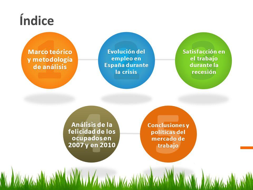 Índice 1 Marco teórico y metodología de análisis 2 Evolución del empleo en España durante la crisis 3 Satisfacción en el trabajo durante la recesión 4