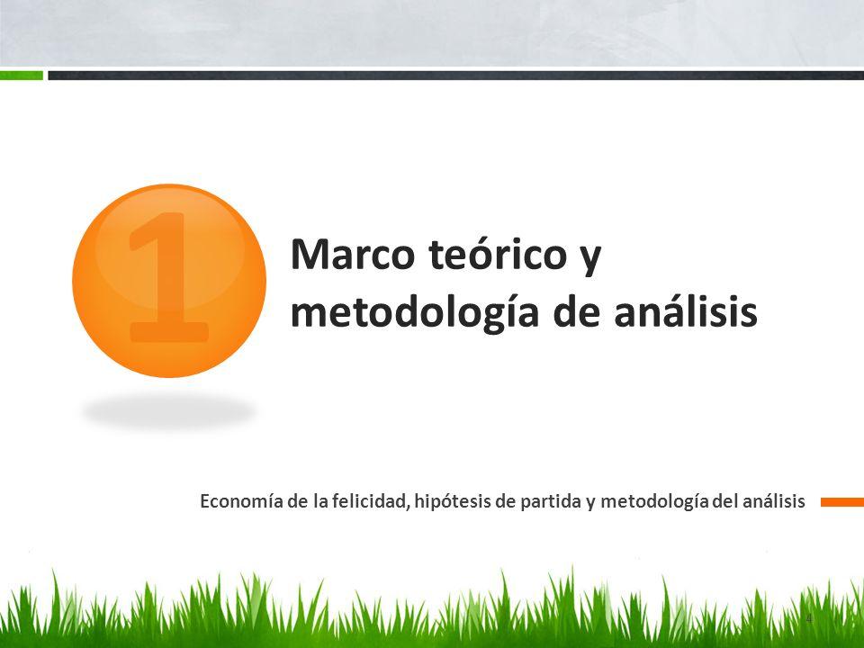 Marco teórico y metodología de análisis Economía de la felicidad, hipótesis de partida y metodología del análisis 1 4