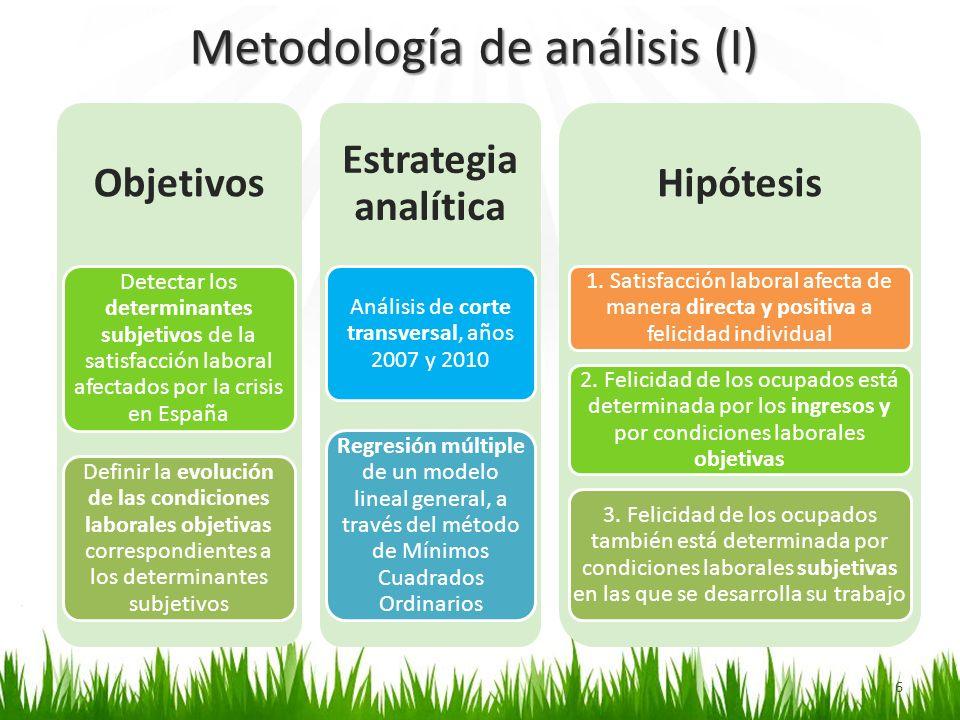 Metodología de análisis (I) 6 Objetivos Detectar los determinantes subjetivos de la satisfacción laboral afectados por la crisis en España Definir la