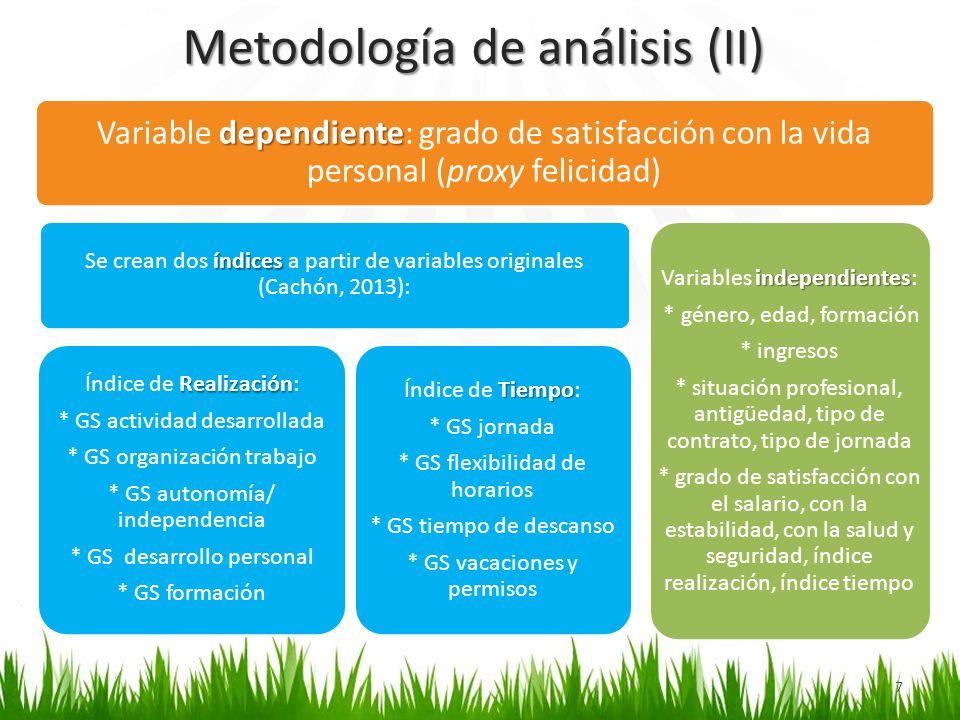 Metodología de análisis (II) 7 dependiente Variable dependiente: grado de satisfacción con la vida personal (proxy felicidad) índices Se crean dos índ