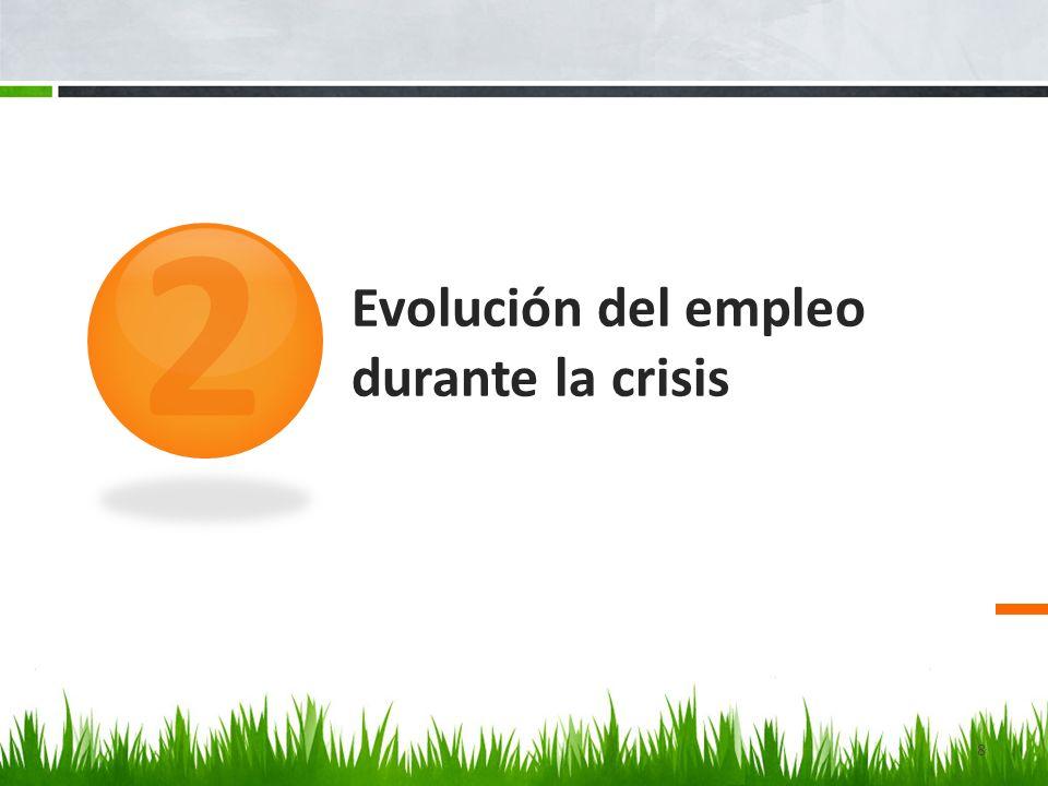 Evolución del empleo durante la crisis 2 8